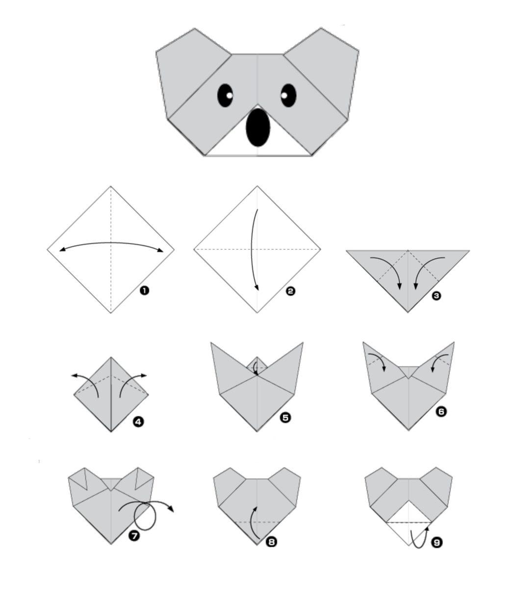 Amusez vos petits loups avec une activité manuelle originale et créative! L'art […]