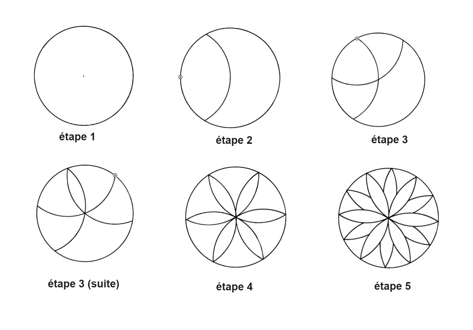 apprendre les rosaces family sphere garde d 39 enfants domicile. Black Bedroom Furniture Sets. Home Design Ideas
